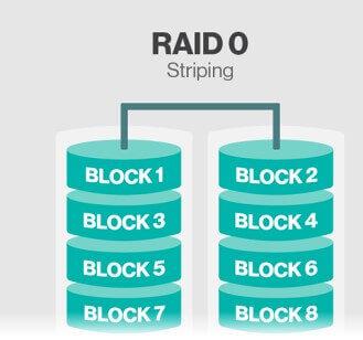 Stellar RAID recovery voor RAID0